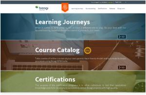 آموزش آنلاین BPM