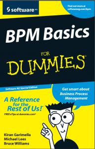 BPM Basics